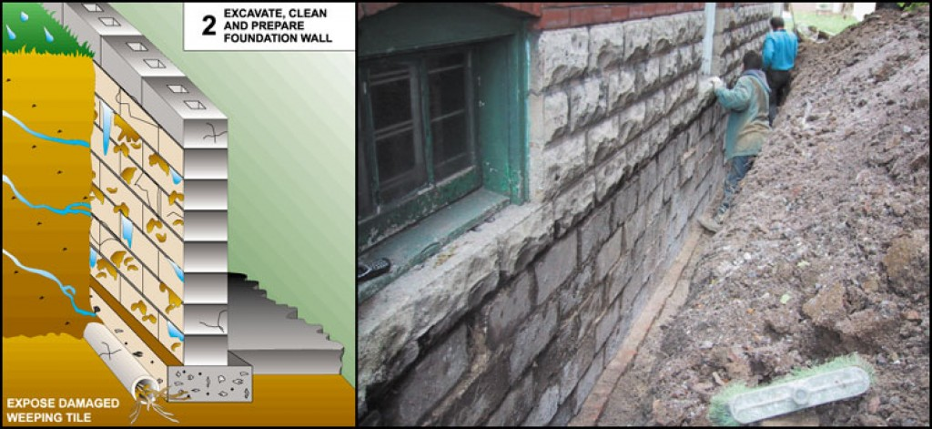 Block foundation waterproofing watertite - Sealing exterior cinder block walls ...