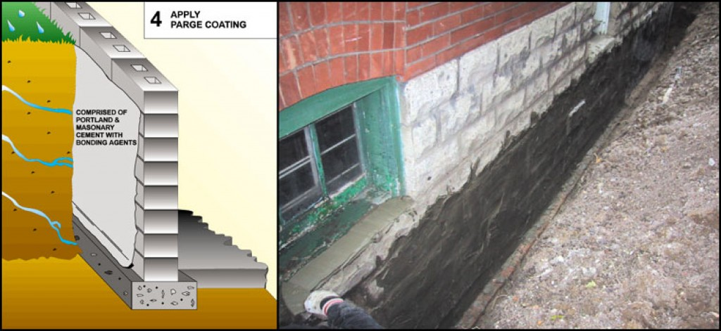 Block Foundation Waterproofing Watertite