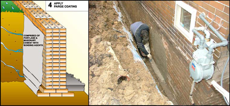 Brick Foundation Waterproofing Watertite
