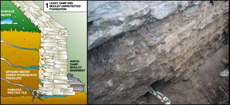 Stone Foundation Waterproofing Watertite